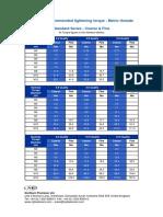 max-rec-tightening-torque.pdf