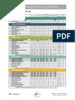 LEED-v4-BD-C-Rating-System-Credit-Matrix.pdf