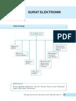 TIK Kelas 9. Bab 8. Surat Elektronik