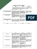 RUBRICA -UNIDAD  1 FCC.docx