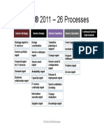 Itil 2011 Process Map