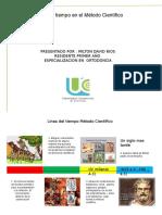 Metodo Cientifico Historia MILTON RIOS