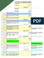 Planificacion Tentativa is I-2016 -V4b