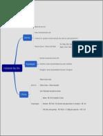 Mapa-mental-Instalando-Seu-Site.pdf
