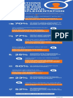 Hcl Crm Infographic