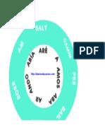 Ruleta de verbos.docx