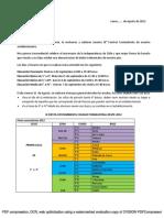 COMUNICACION-FOLCLOR-VESTIMENTAS.pdf.PdfCompressor-989039.pdf