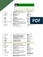 Business Benchmark Upper Intermediate Croatian Wordlist