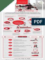 Infografic Pt