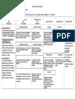 MATRIZ DE CONSISTENCIA edu.docx