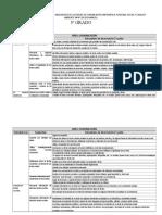 Matriz Competencias Capacidades e Indicadores 3º Grado