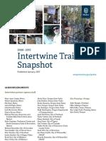 Intertwine Trail Use 2008-2015 Snapshot