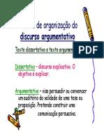 Modo Organiz Disc Argumentativo