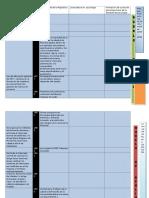 Resumen Cronologico de Historia Para Examen Julio 2015