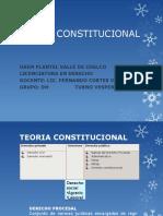 TEORIA CONSTITUCIONAL