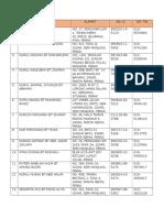 Senarai Nama Pbakl 2016
