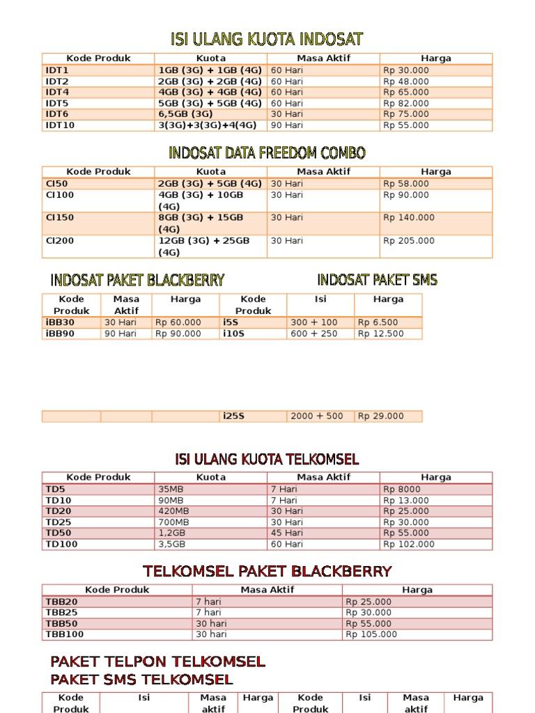Kode Produ1 Indosat Freedom Combo 12gb
