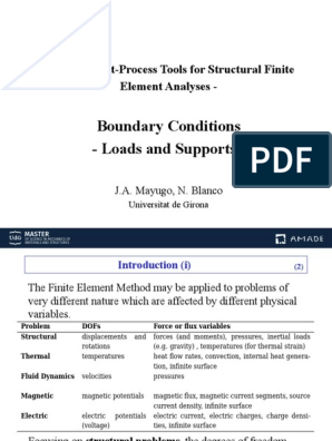 Pre and post processing, Boundary Conditions | Force | Mechanics