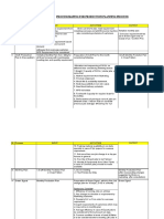 Process Maping for Production Planning Process