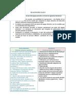 estrategias dafo.pdf