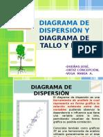 Diagrama de Dispersiony de Tallo y Hoja (1)