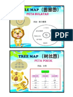 i-Think map