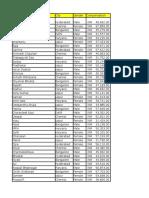 13.NESTED IFS - B (SUMIF & COUNTIF).xlsx