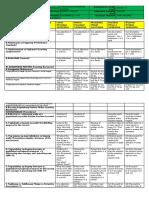 DLL- ENG 3rd- 5.docx