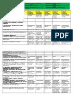 DLL- ENG 13.docx