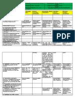 DLL-HKS 4th-5.docx