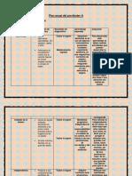 Plan Del Diagnostico