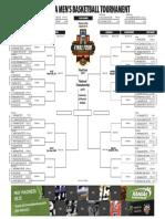 2017 NCAA Men's Tournament bracket