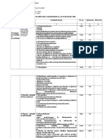 planificare farmacologie
