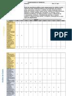Cronograma Eixo Integrador - Modelo 1