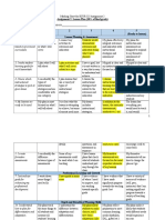 assignment 2 lesson plan marked rubric
