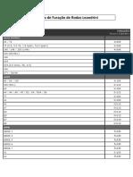 tabela-furacao-rodas.pdf