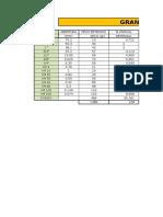 Granulometria y Clasificacion de Suelo Cimenta