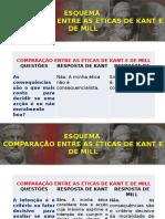 comparação_mill_kant.pptx