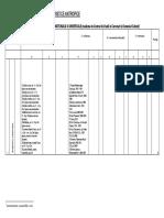 anexa 3-constanta.pdf