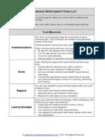 Fme Performance Improvement Checklist