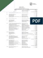 Listado mensual de gastos destinados a medios en los años 2014 y 2015