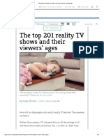 The Top 201 Reality TV Shows and Their Viewers' Average Age