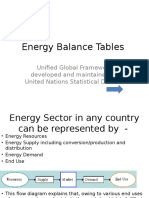 Energy Balance Tables