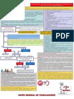 Esquema Ley Transparencia Federal.pdf