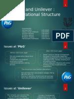 OSD Presentation