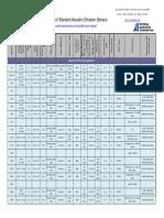 AE Sensor Catalog6.18.10