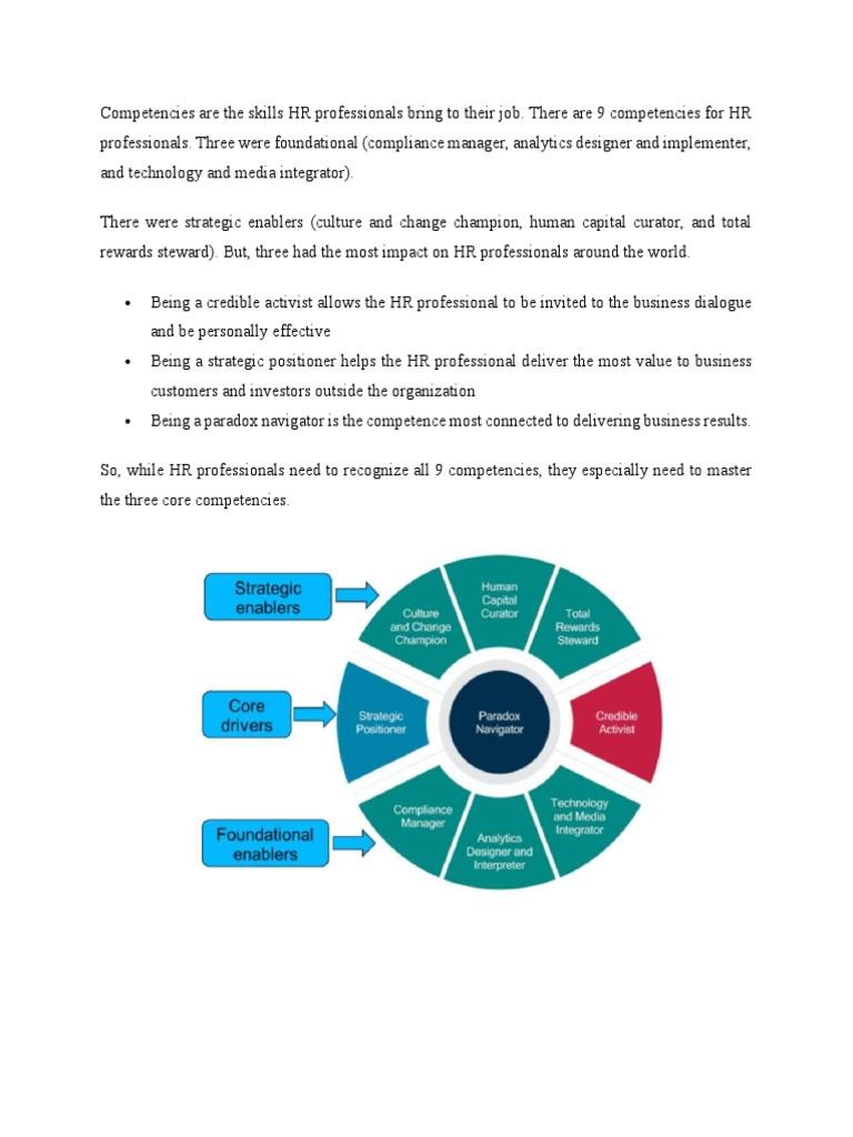 dbz | Analytics | Competence (Human Resources)