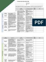 Lesson Plan Evaluation Rubric