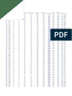 gerdau - tabela de telas soldadas.pdf