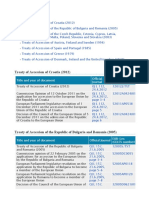 Accession Treaties